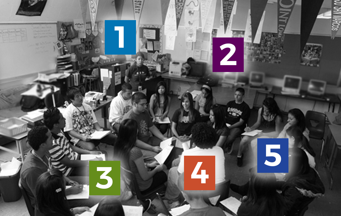 AVID students involved in a Socratic Seminar activity.